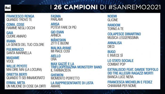 Big Sanremo 2021, lista